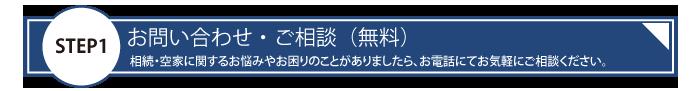 STEP1お問い合わせ・ご相談(無料)